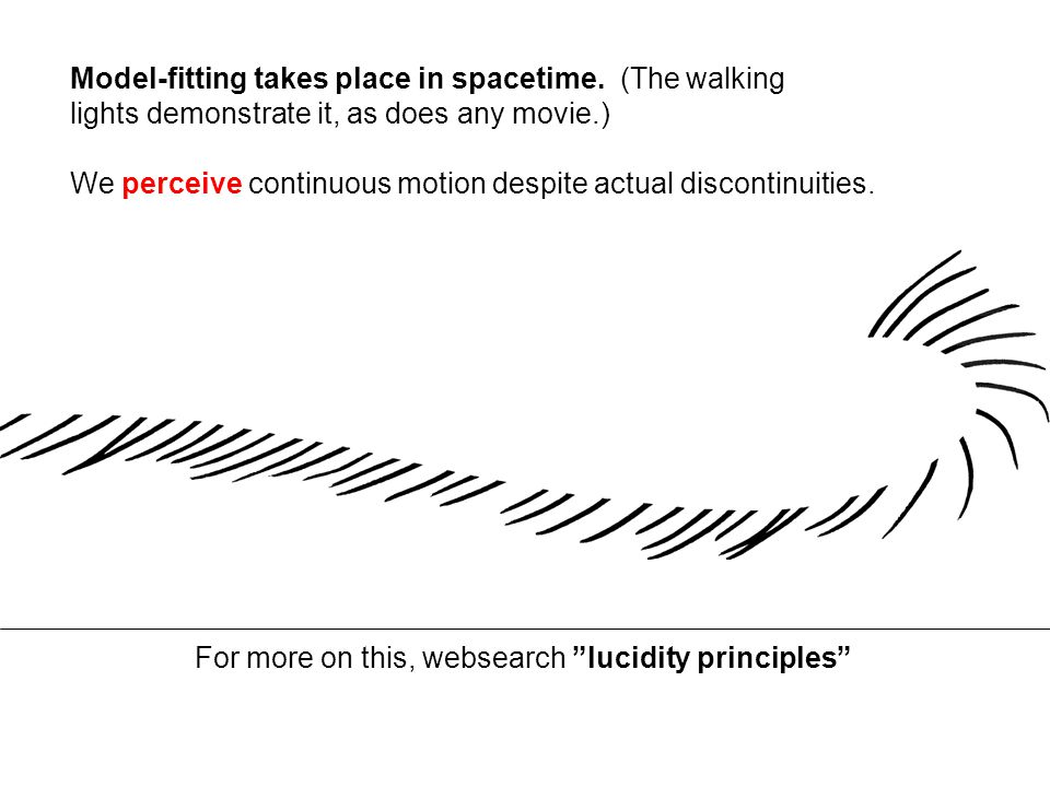 For more on this, websearch lucidity principles Platonic versus constructivist – another of our false dichotomies.