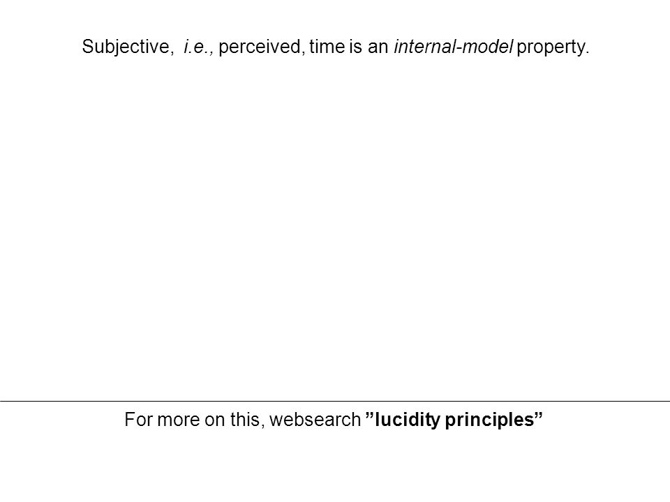 For more on this, websearch lucidity principles Subjective, i.e., perceived, time is an internal-model property.