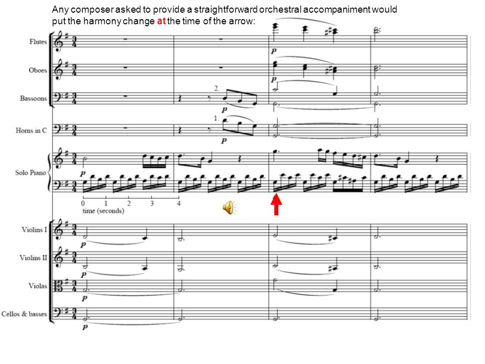 Any composer asked to provide a straightforward orchestral accompaniment would put the harmony change at the time of the arrow: