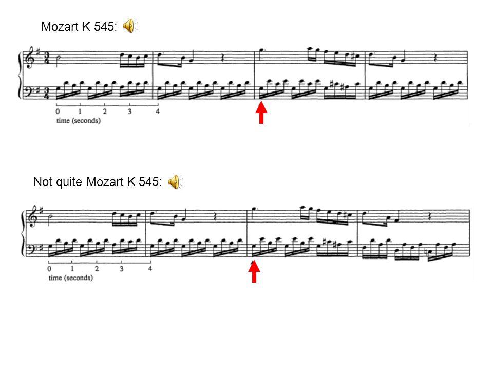 Mozart K 545: Not quite Mozart K 545:
