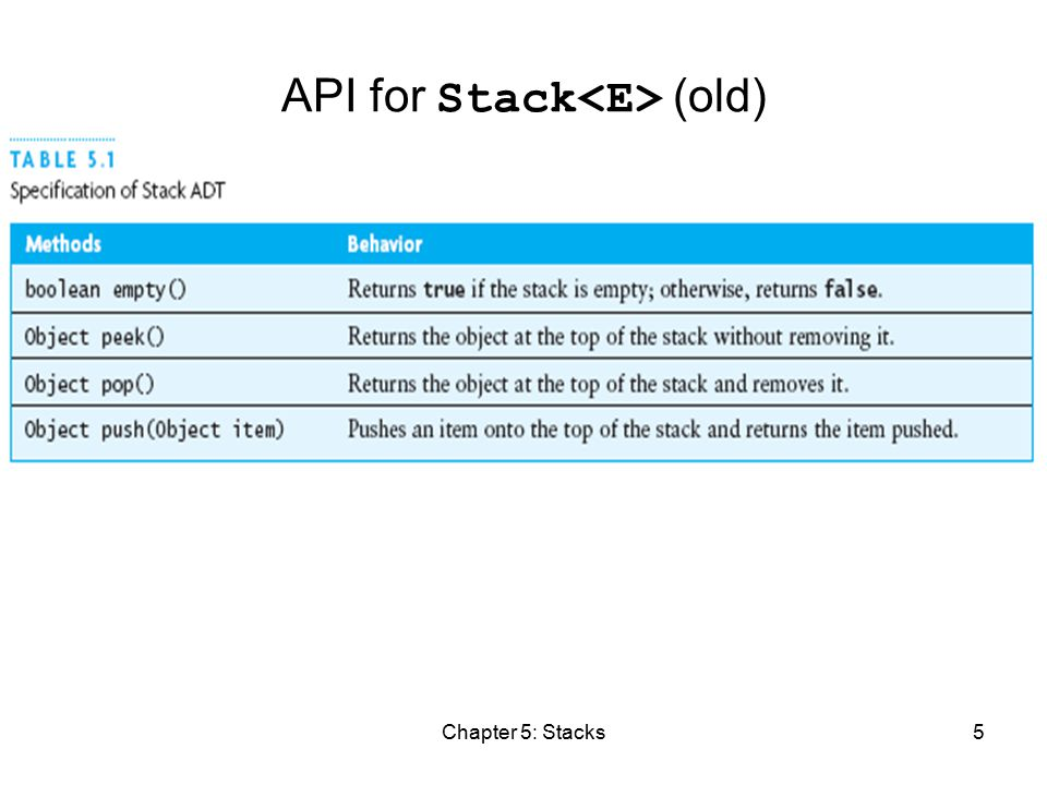 Chapter 5: Stacks5 API for Stack (old)