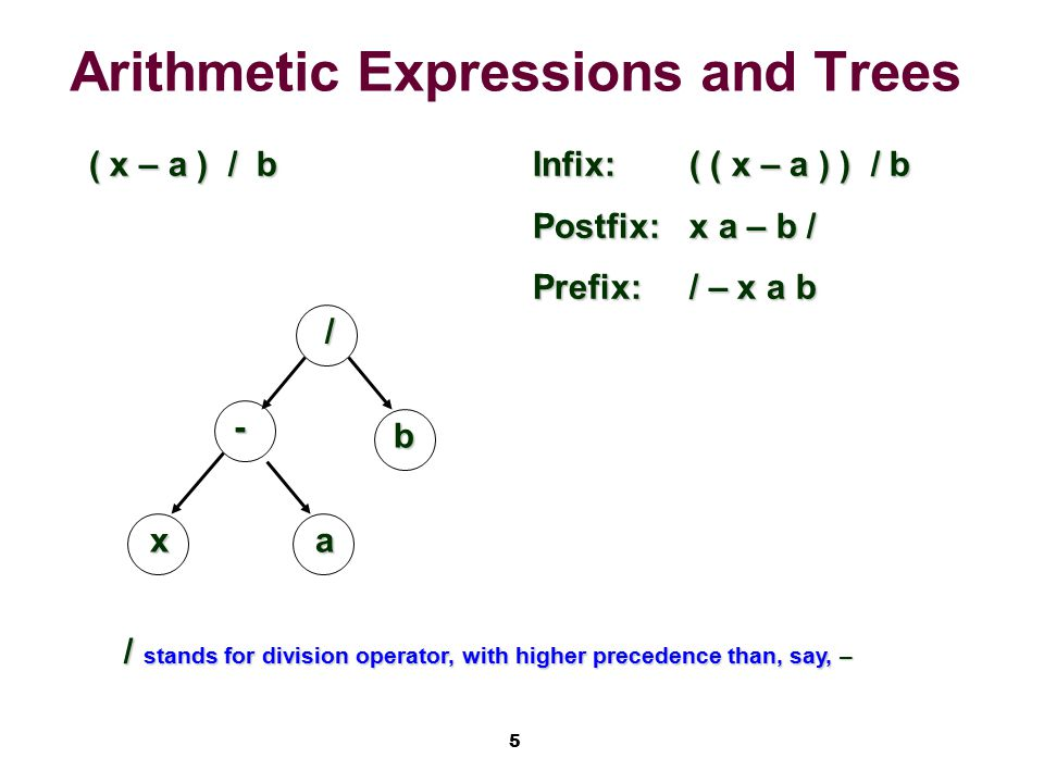 5 Arithmetic Expressions and Trees ( x – a ) / b / - b ax Infix:( ( x – a ) ) / b Postfix:x a – b / Prefix:/ – x a b / stands for division operator, with higher precedence than, say, –