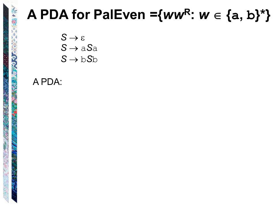 A PDA for PalEven ={ww R : w  { a, b }*} S   S  a S a S  b S b A PDA: