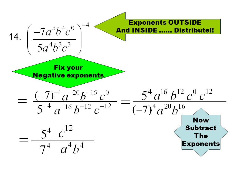 14. Exponents OUTSIDE And INSIDE …… Distribute!! Fix your Negative exponents Now Subtract The Exponents