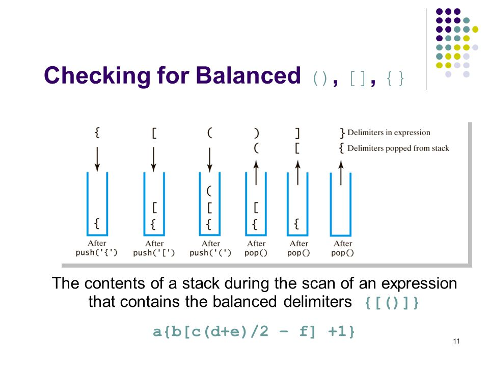 11 Checking for Balanced (), [], {} The contents of a stack during the scan of an expression that contains the balanced delimiters {[()]} a{b[c(d+e)/2