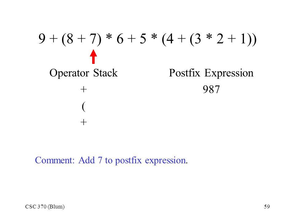 CSC 370 (Blum)59 9 + (8 + 7) * 6 + 5 * (4 + (3 * 2 + 1)) Operator Stack + ( + Postfix Expression 987 Comment: Add 7 to postfix expression.