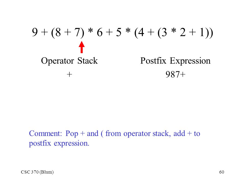 CSC 370 (Blum)60 9 + (8 + 7) * 6 + 5 * (4 + (3 * 2 + 1)) Operator Stack + Postfix Expression 987+ Comment: Pop + and ( from operator stack, add + to p