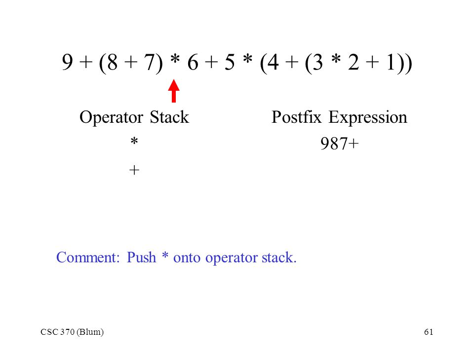 CSC 370 (Blum)61 9 + (8 + 7) * 6 + 5 * (4 + (3 * 2 + 1)) Operator Stack * + Postfix Expression 987+ Comment: Push * onto operator stack.