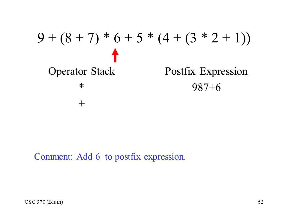 CSC 370 (Blum)62 9 + (8 + 7) * 6 + 5 * (4 + (3 * 2 + 1)) Operator Stack * + Postfix Expression 987+6 Comment: Add 6 to postfix expression.
