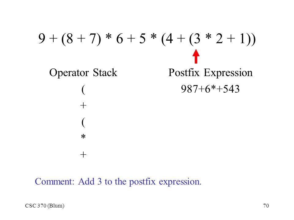 CSC 370 (Blum)70 9 + (8 + 7) * 6 + 5 * (4 + (3 * 2 + 1)) Operator Stack ( + ( * + Postfix Expression 987+6*+543 Comment: Add 3 to the postfix expressi