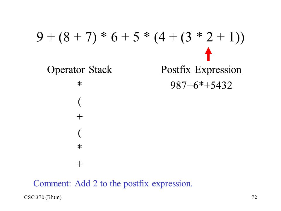CSC 370 (Blum)72 9 + (8 + 7) * 6 + 5 * (4 + (3 * 2 + 1)) Operator Stack * ( + ( * + Postfix Expression 987+6*+5432 Comment: Add 2 to the postfix expre