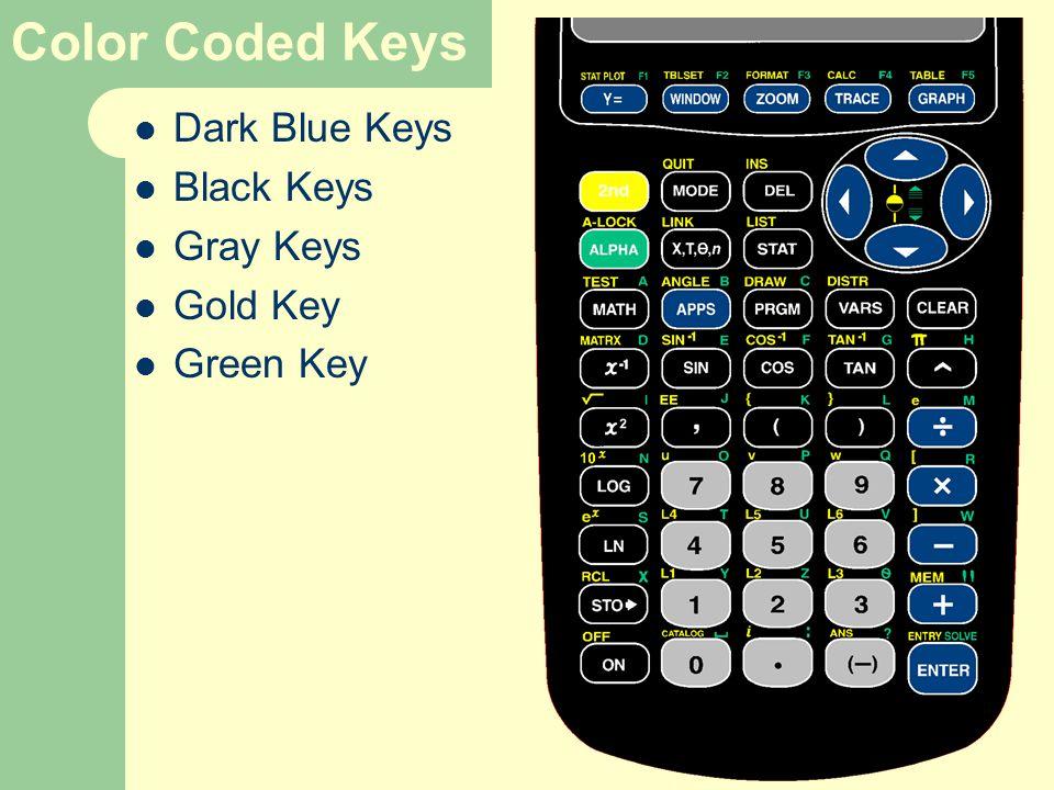 Color Coded Keys Dark Blue Keys Black Keys Gray Keys Gold Key Green Key