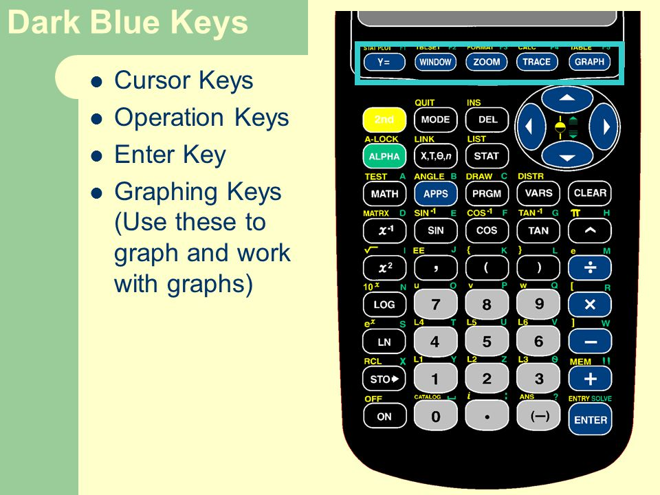 Dark Blue Keys Cursor Keys Operation Keys Enter Key Graphing Keys (Use these to graph and work with graphs)