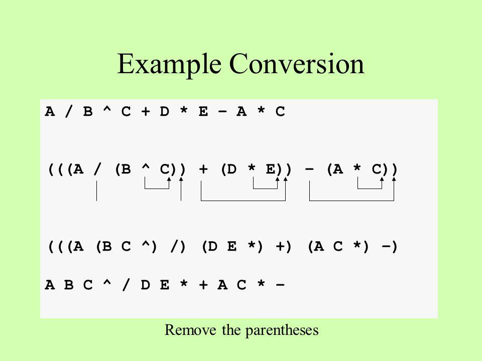 Example Conversion A / B ^ C + D * E – A * C (((A / (B ^ C)) + (D * E)) – (A * C)) (((A (B C ^) /) (D E *) +) (A C *) –) A B C ^ / D E * + A C * – Remove the parentheses