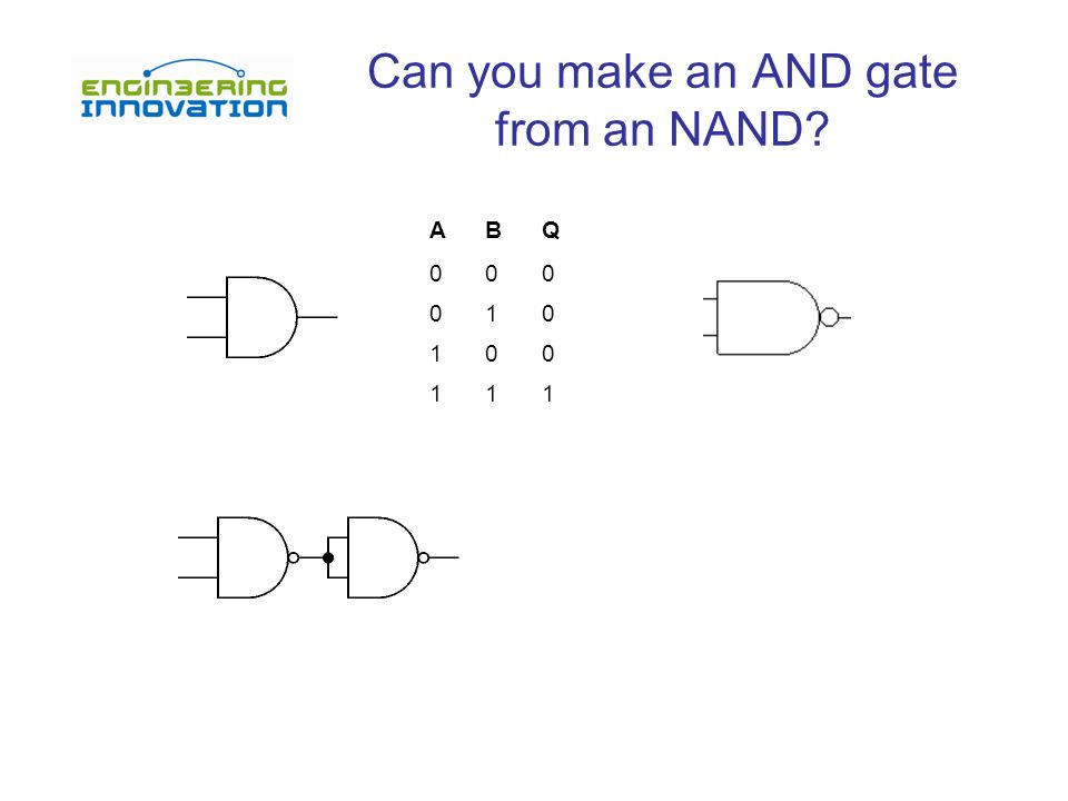 Can you make an AND gate from an NAND ABQ 000 010 100 111
