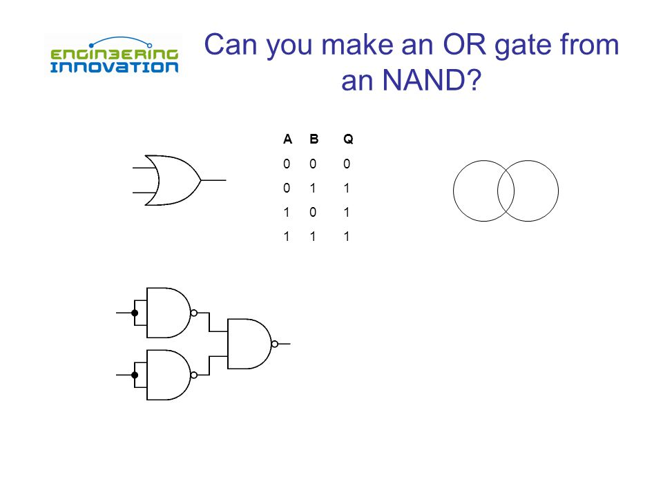 Can you make an OR gate from an NAND ABQ 000 011 101 111
