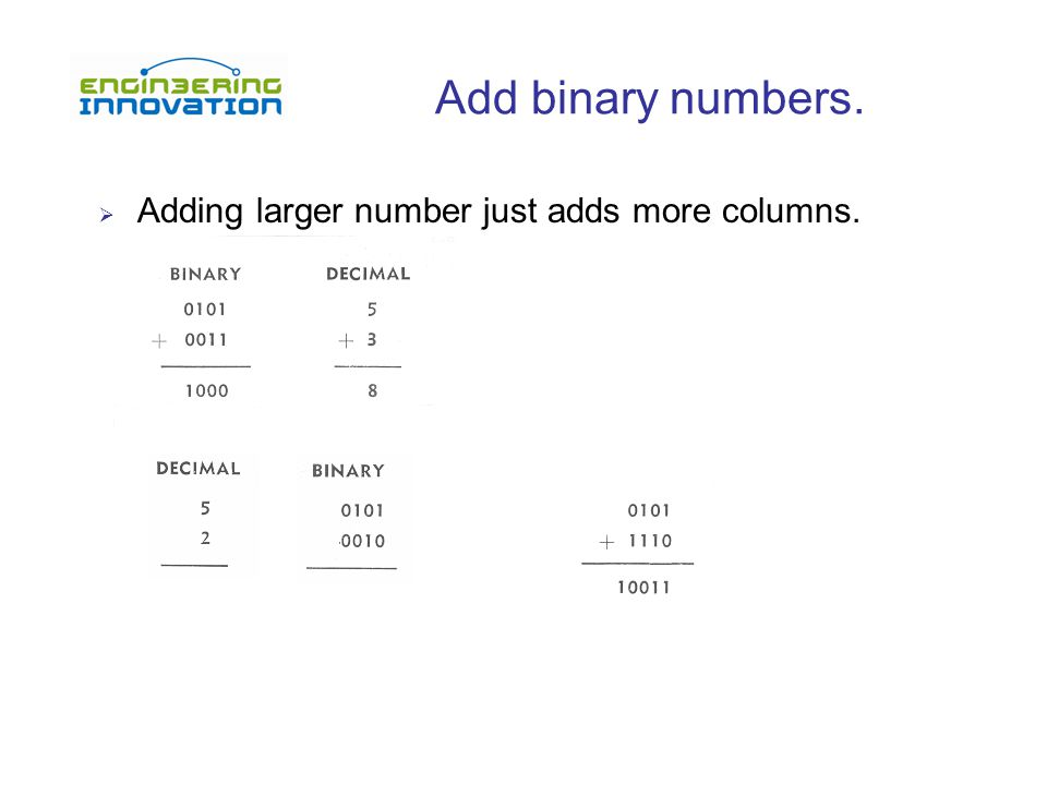 Add binary numbers.  Adding larger number just adds more columns.