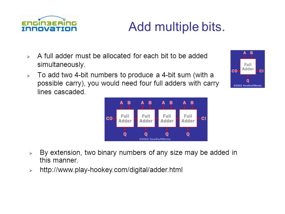 Add multiple bits.  A full adder must be allocated for each bit to be added simultaneously.