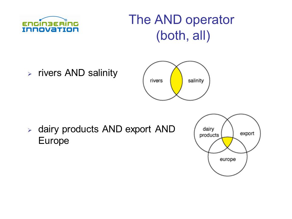 The AND operator (both, all)  rivers AND salinity  dairy products AND export AND Europe