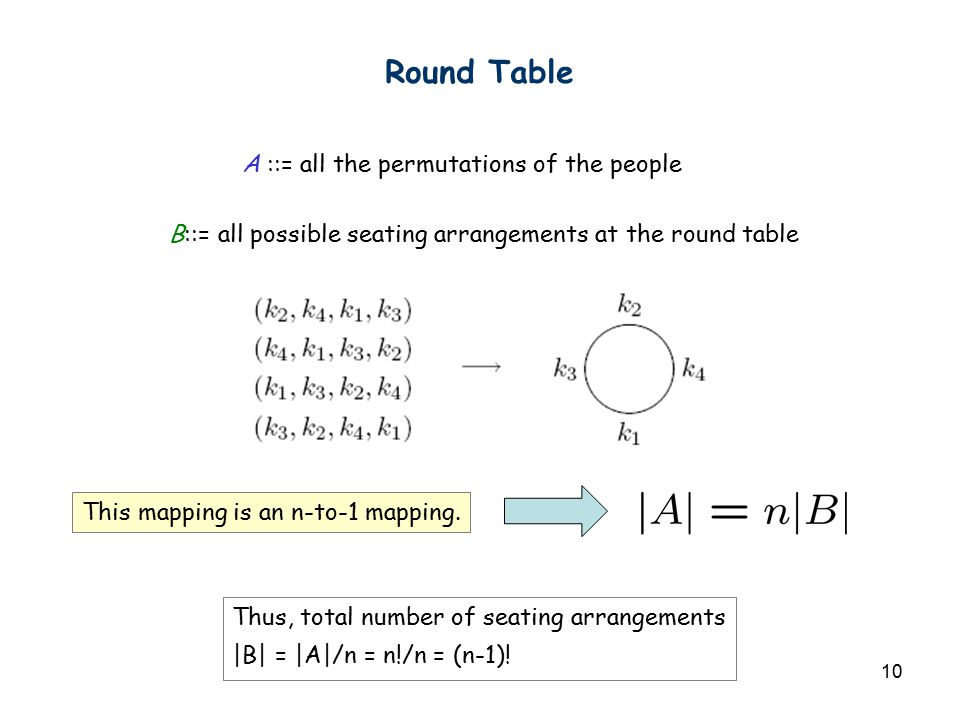10 Round Table A ::= all the permutations of the people B::= all possible seating arrangements at the round table This mapping is an n-to-1 mapping. T