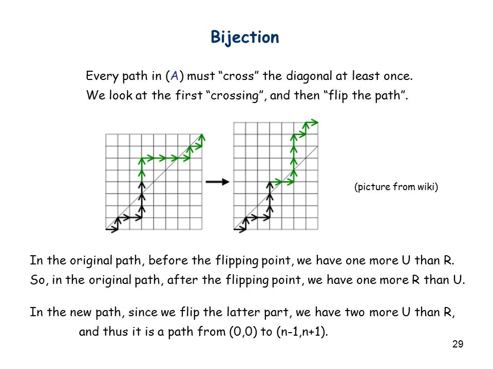 "29 Bijection Every path in (A) must ""cross"" the diagonal at least once. We look at the first ""crossing"", and then ""flip the path"". (picture from wiki)"