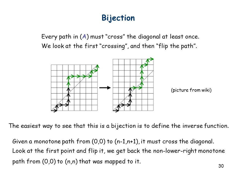 "30 Bijection Every path in (A) must ""cross"" the diagonal at least once. We look at the first ""crossing"", and then ""flip the path"". (picture from wiki)"