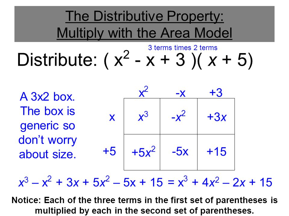+ 15 The Distributive Property: Arrow Method Distribute: ( x 2 - x + 3 )( x + 5) x 3 = x 3 + 4x 2 – 2x + 15 + 5x 2 – 5x + 3x– x 2 Instead of the making a box, you can multiply each of the three terms in the first set of parentheses by each in the second set of parentheses.