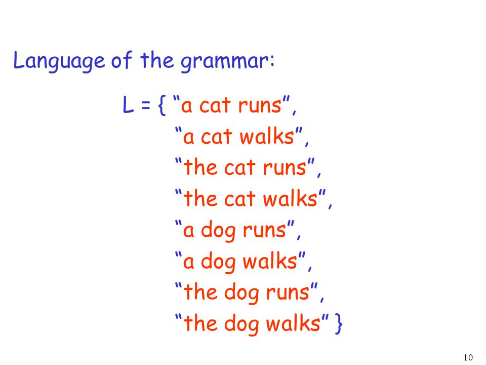 10 Language of the grammar: L = { a cat runs , a cat walks , the cat runs , the cat walks , a dog runs , a dog walks , the dog runs , the dog walks }