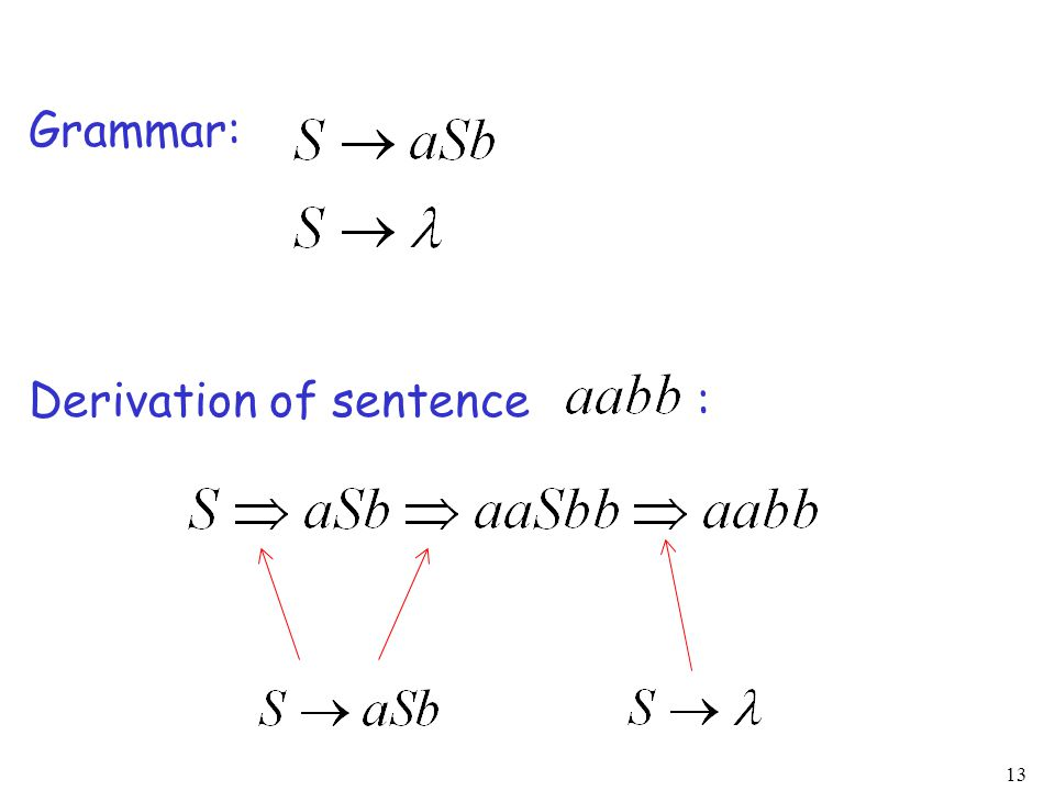 13 Grammar: Derivation of sentence :