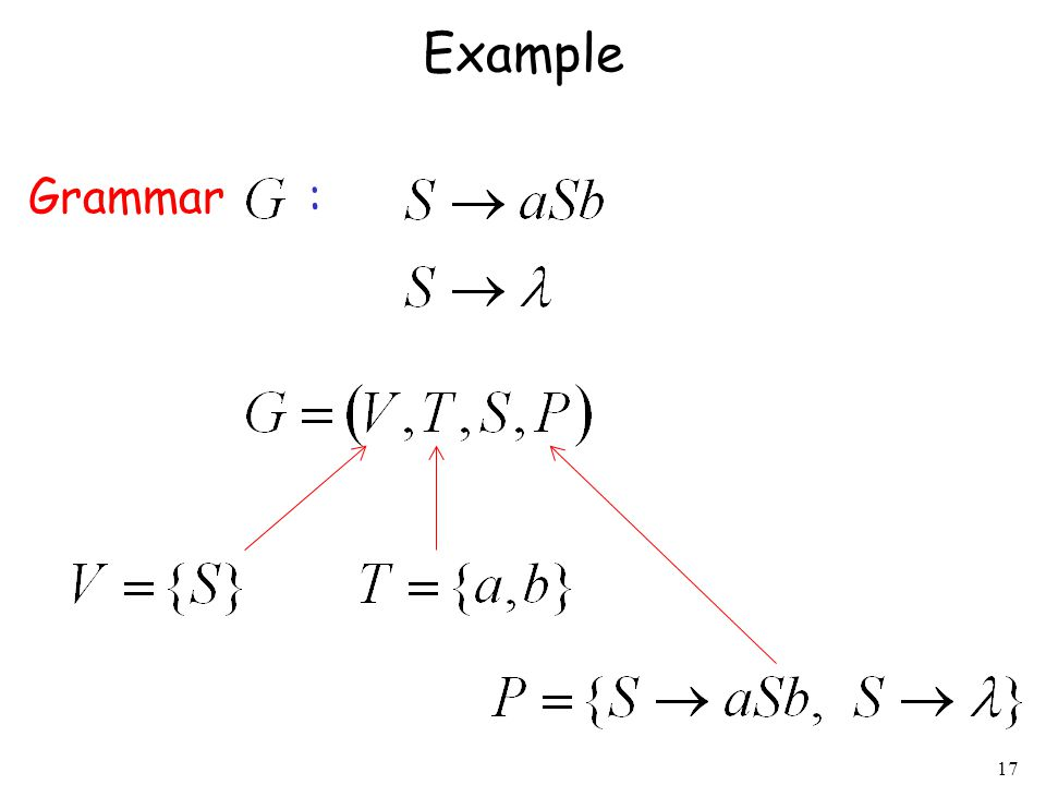 17 Example Grammar :