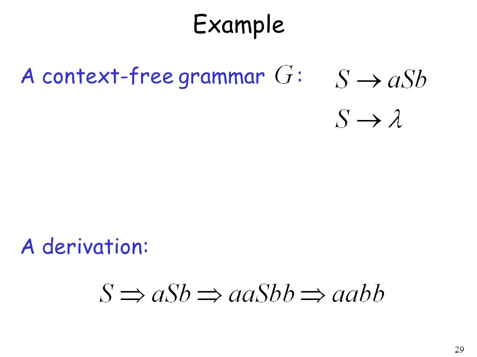29 Example A context-free grammar : A derivation: