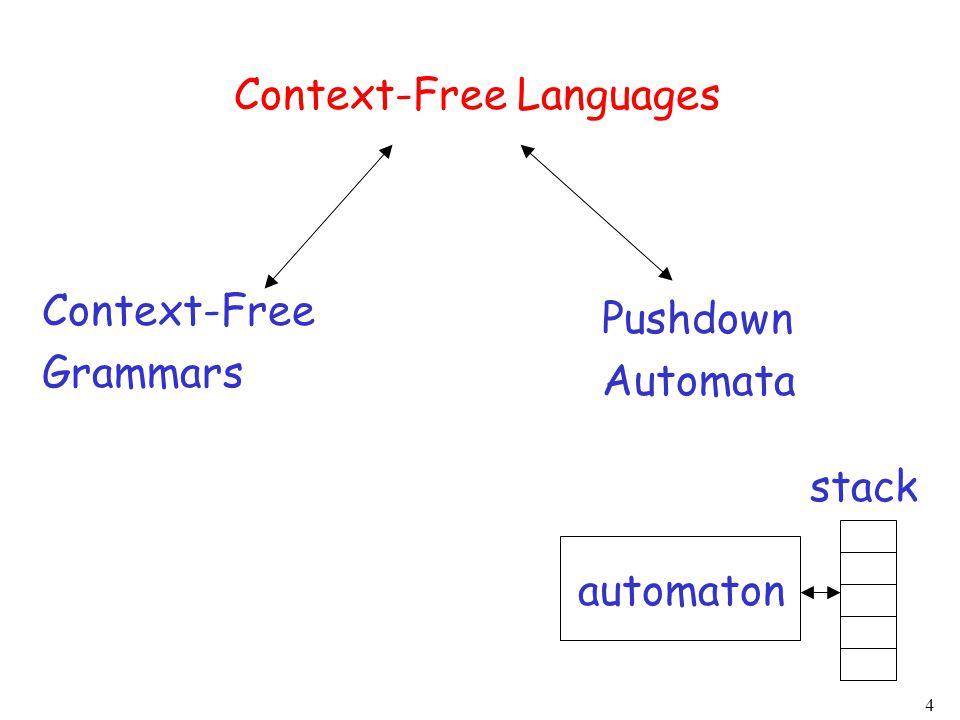 4 Pushdown Automata Context-Free Grammars stack automaton