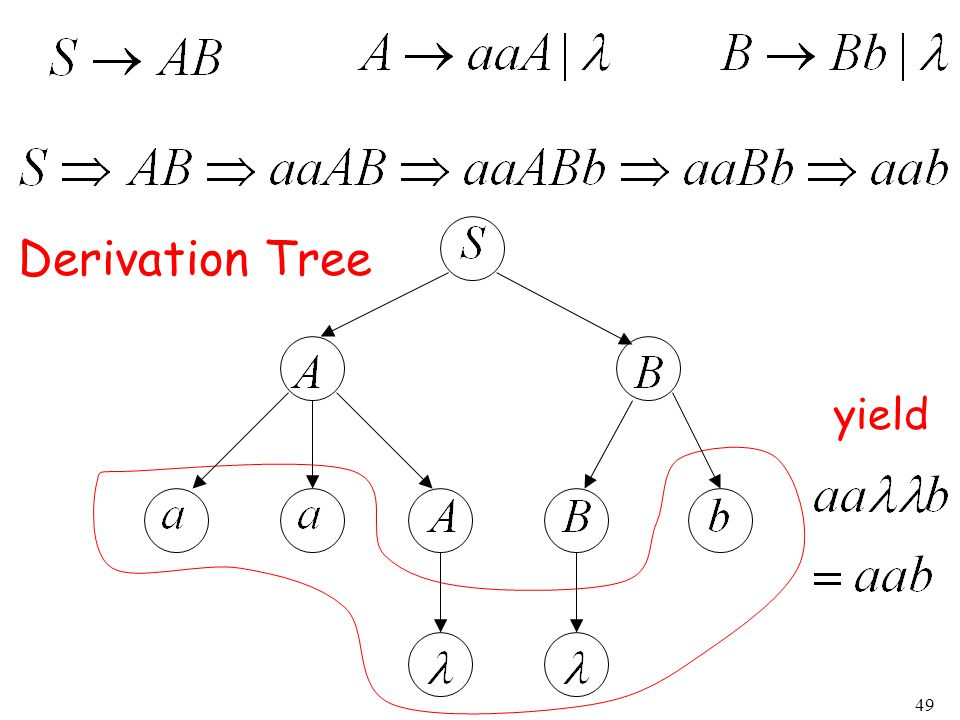 49 yield Derivation Tree