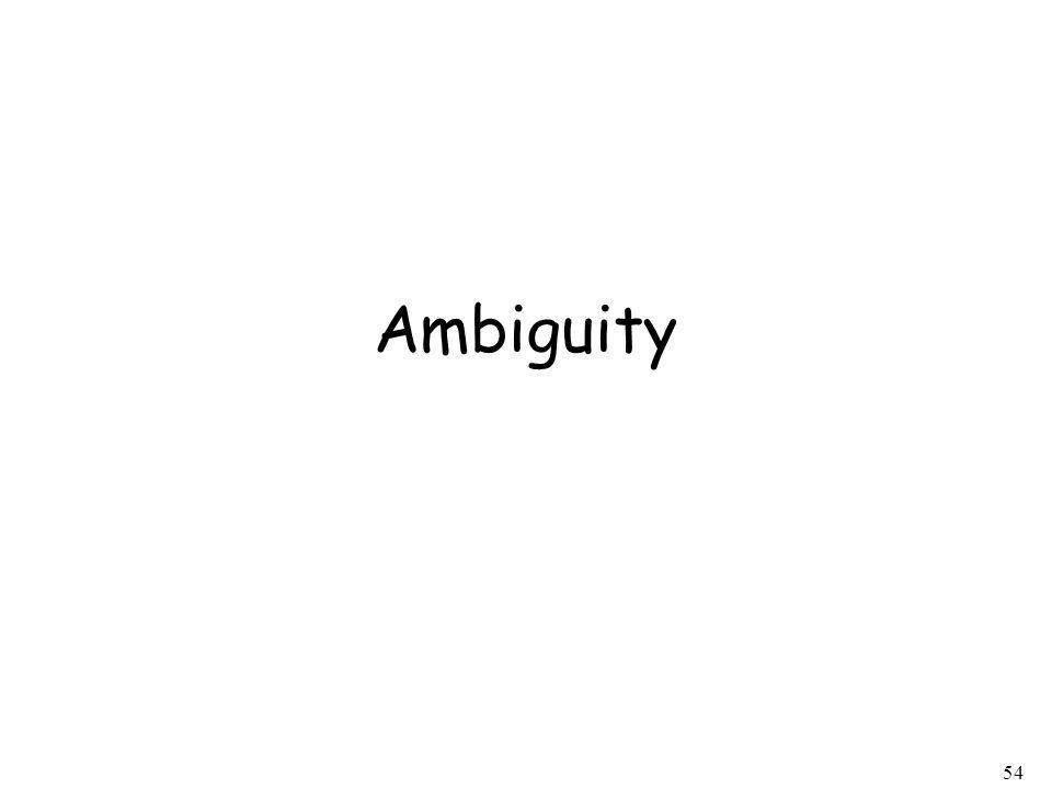 54 Ambiguity