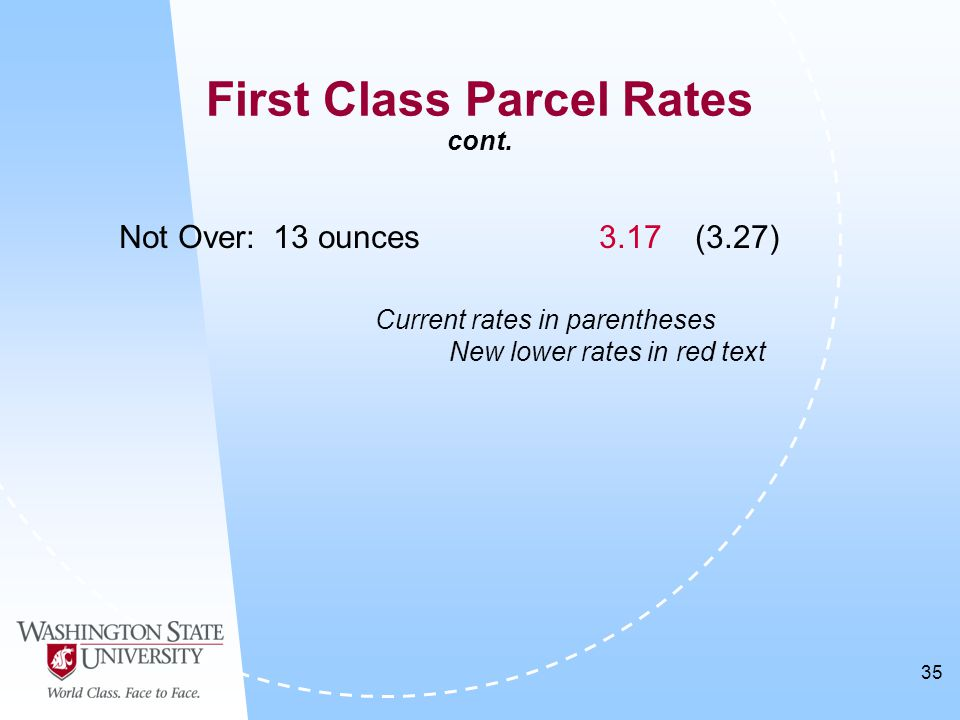 35 Not Over: 13 ounces3.17 (3.27) Current rates in parentheses New lower rates in red text First Class Parcel Rates cont.