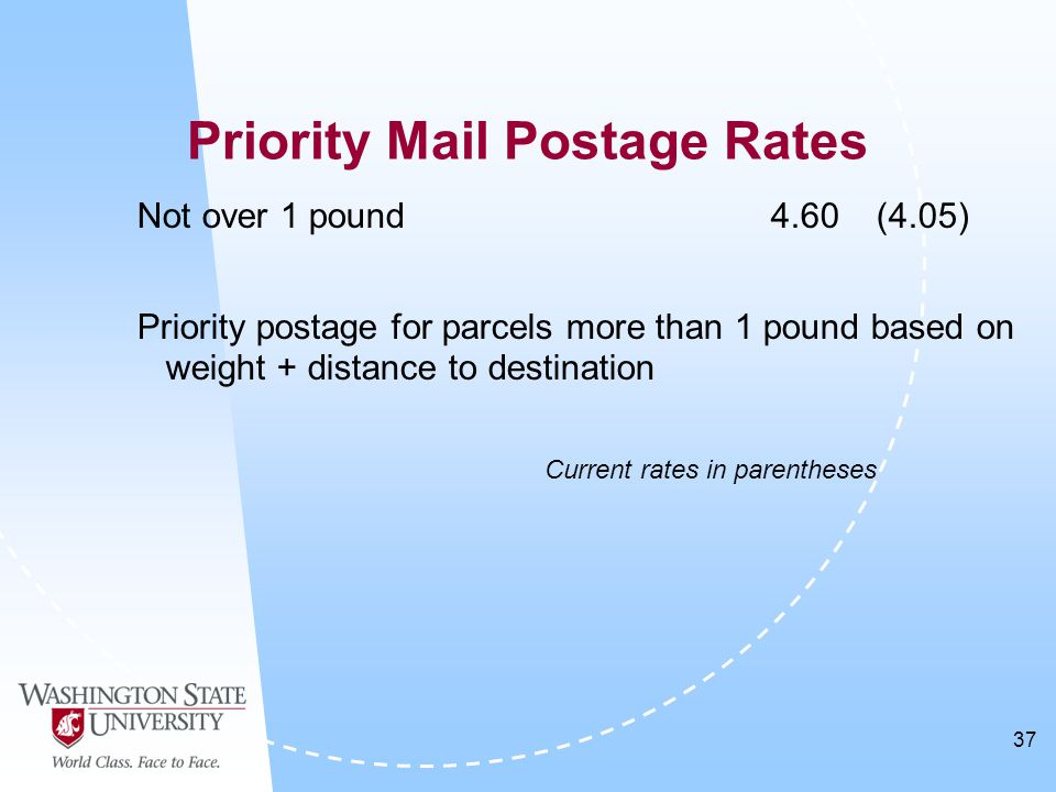 37 Not over 1 pound4.60 (4.05) Priority postage for parcels more than 1 pound based on weight + distance to destination Current rates in parentheses Priority Mail Postage Rates
