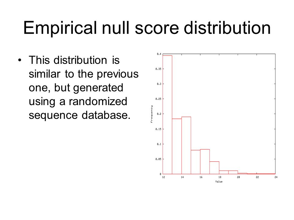 Empirical null score distribution This distribution is similar to the previous one, but generated using a randomized sequence database.