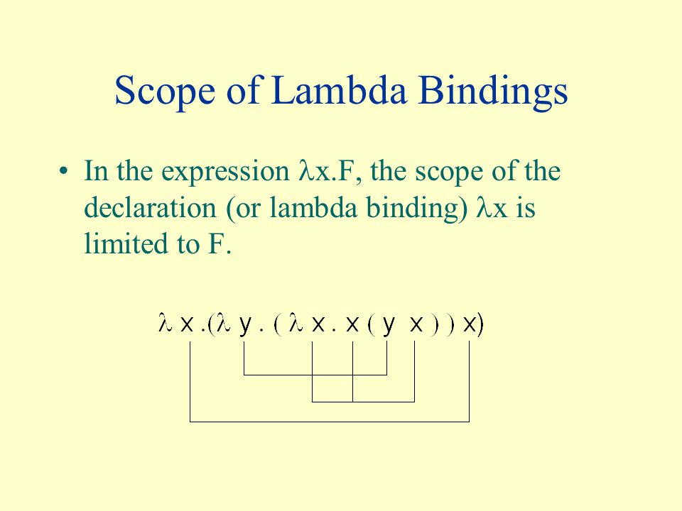 Scope of Lambda Bindings In the expression x.F, the scope of the declaration (or lambda binding) x is limited to F.