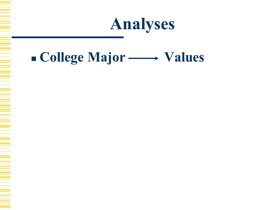 Analyses College Major Values