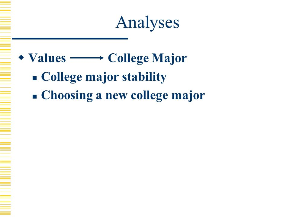 Analyses  Values College Major College major stability Choosing a new college major