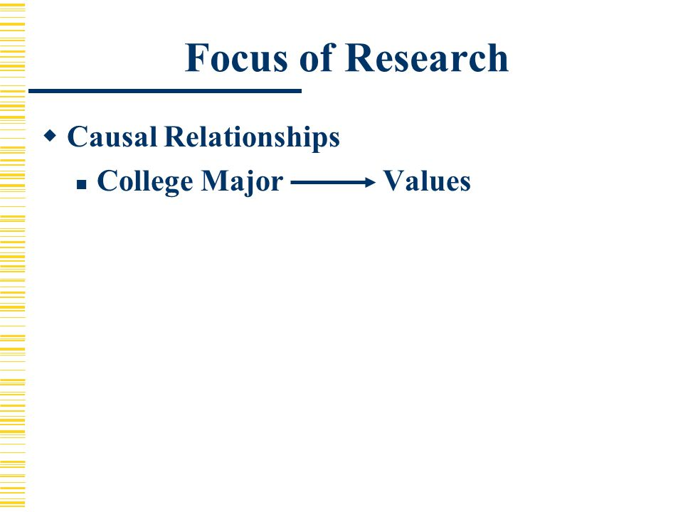Focus of Research  Causal Relationships College Major Values