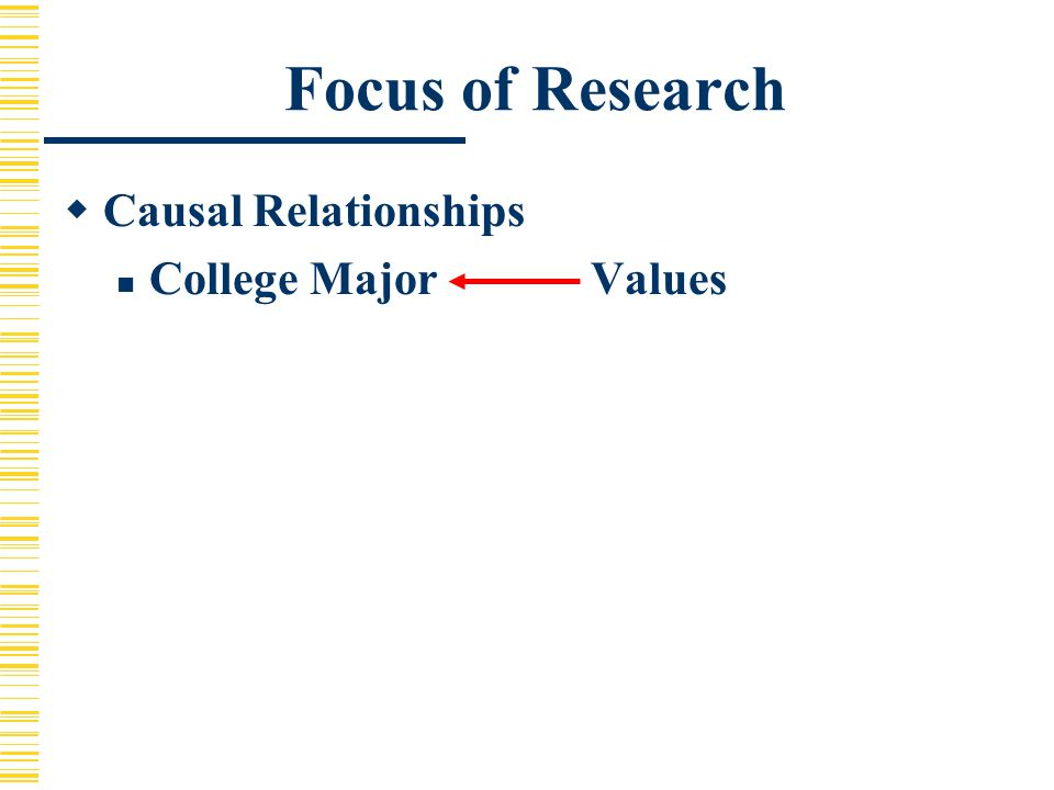 College Major Categories  Natural Science  Social Science  Humanities  Other/Undecided  No College  Trades (clerical, vocational/technical, business, education, and engineering)