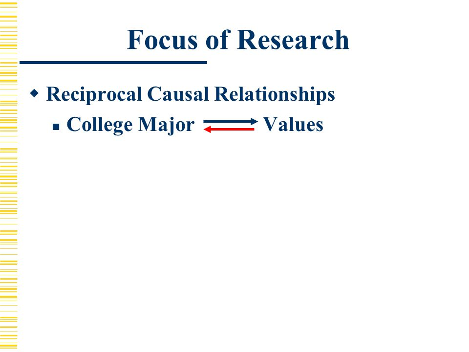 Focus of Research  Reciprocal Causal Relationships College Major Values