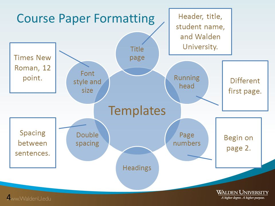 44 Course Paper Formatting Templates Title page Running head Page numbers Headings Double spacing Font style and size Different first page.