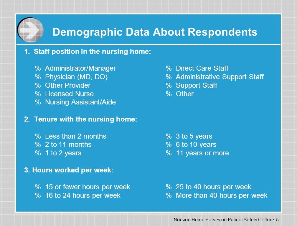 Nursing Home Survey on Patient Safety Culture 5 Demographic Data About Respondents 1.