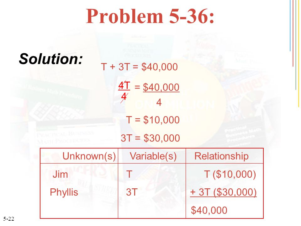 5-22 Problem 5-36: Solution: Unknown(s) Variable(s) Relationship Jim T T ($10,000) Phyllis 3T + 3T ($30,000) $40,000 T + 3T = $40,000 = $40,000 4 T =