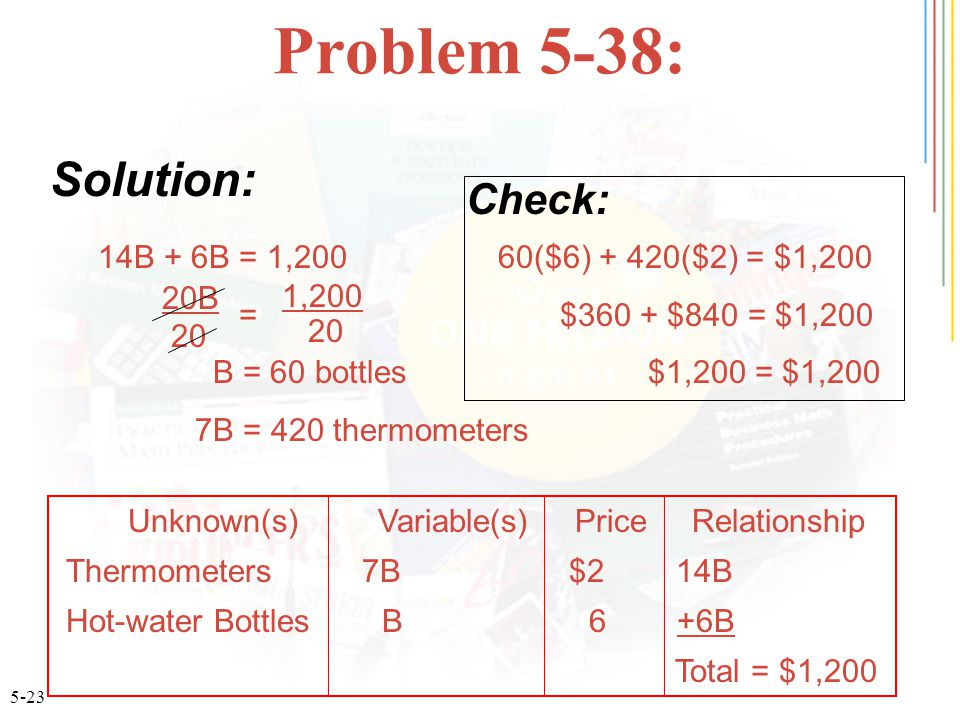 5-23 Problem 5-38: Solution: Unknown(s) Variable(s) Price Relationship Thermometers 7B $2 14B Hot-water Bottles B 6 +6B Total = $1,200 14B + 6B = 1,20