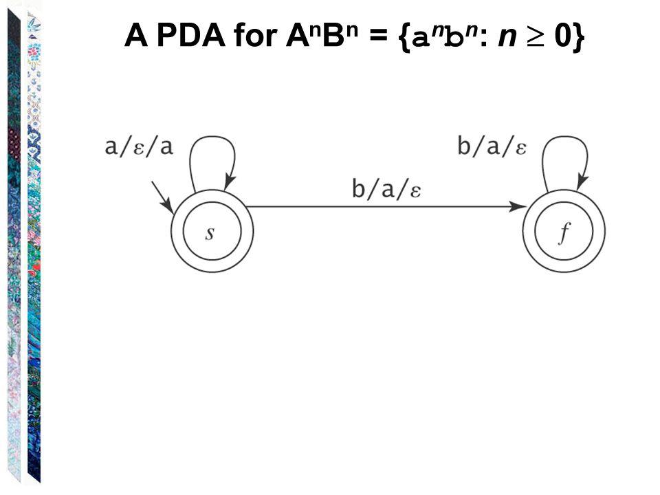 A PDA for A n B n = { a n b n : n  0}