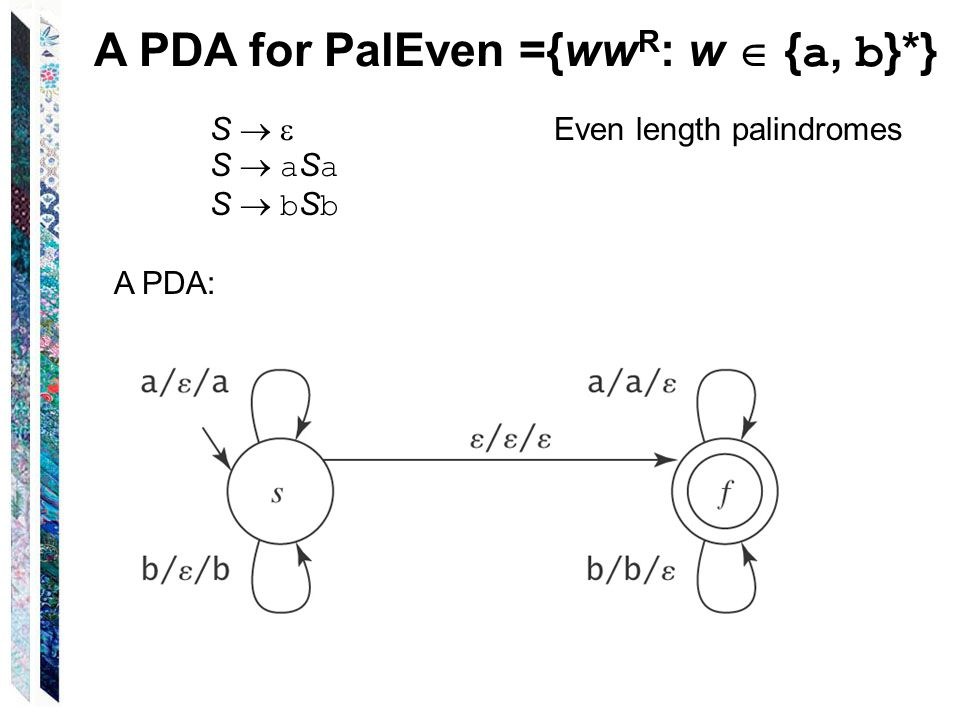 A PDA for PalEven ={ww R : w  { a, b }*} S   S  a S a S  b S b A PDA: Even length palindromes
