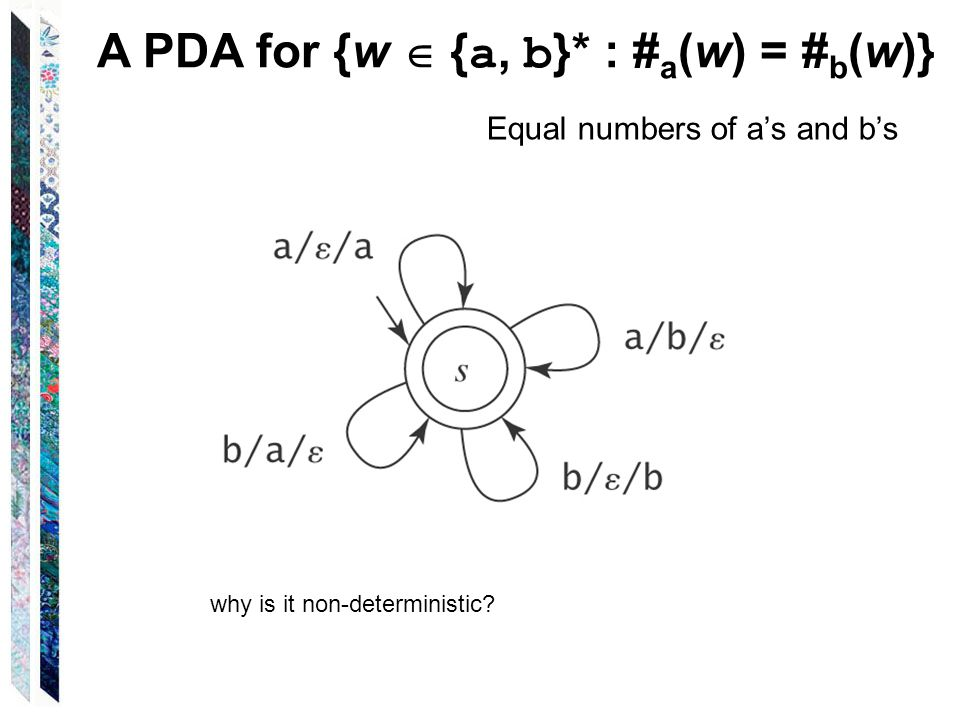 A PDA for {w  { a, b }* : # a (w) = # b (w)} Equal numbers of a's and b's why is it non-deterministic